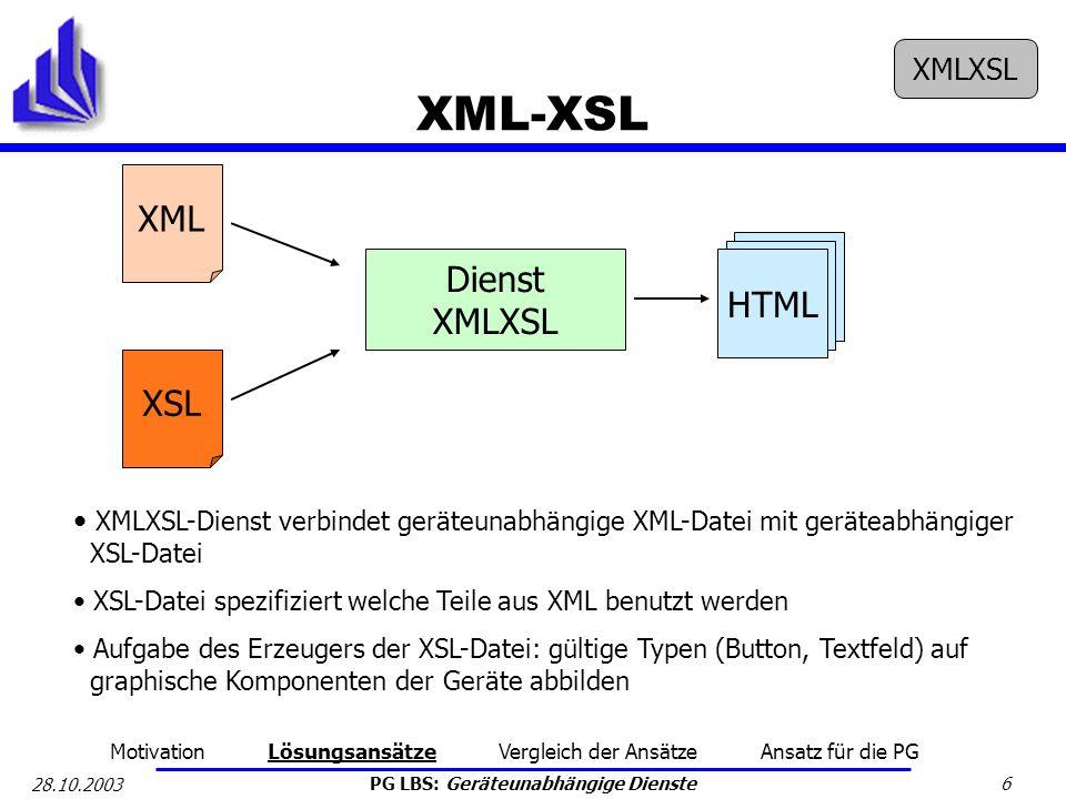 XML-XSL XML HTML Dienst HTML HTML XMLXSL XSL XMLXSL
