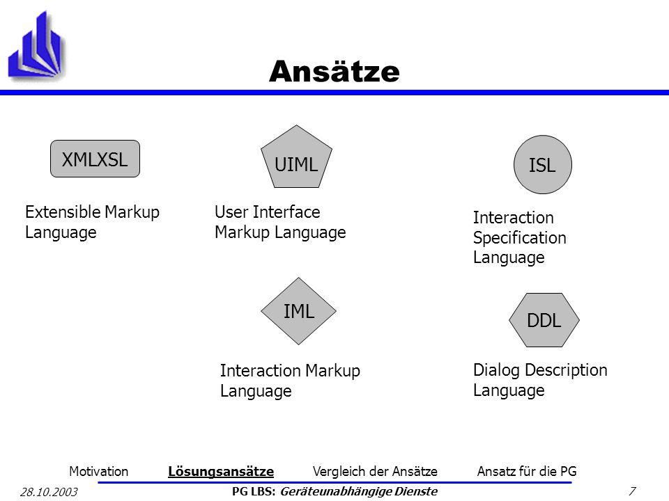 Ansätze UIML ISL XMLXSL IML DDL Extensible Markup Language