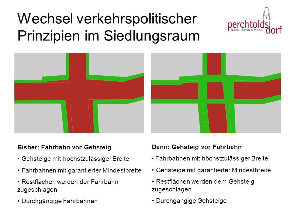 Wechsel verkehrspolitischer Prinzipien im Siedlungsraum