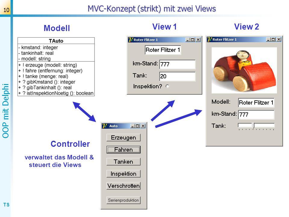 MVC-Konzept (strikt) mit zwei Views