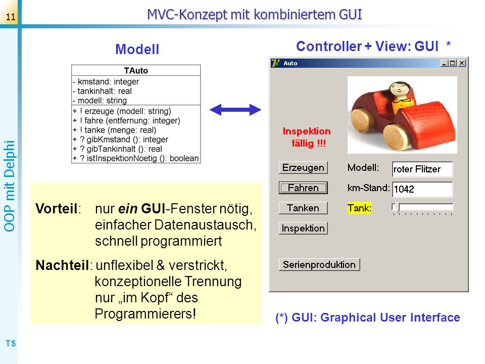 MVC-Konzept mit kombiniertem GUI