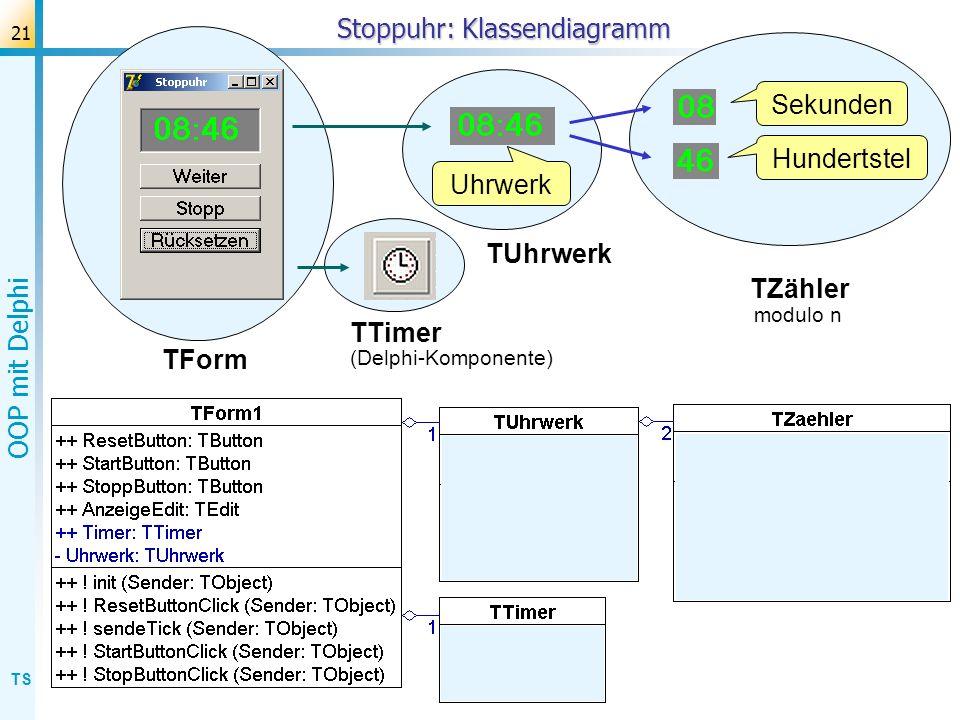 Stoppuhr: Klassendiagramm