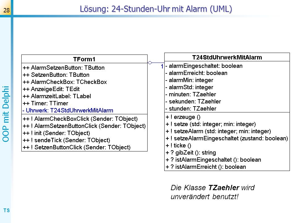 Lösung: 24-Stunden-Uhr mit Alarm (UML)