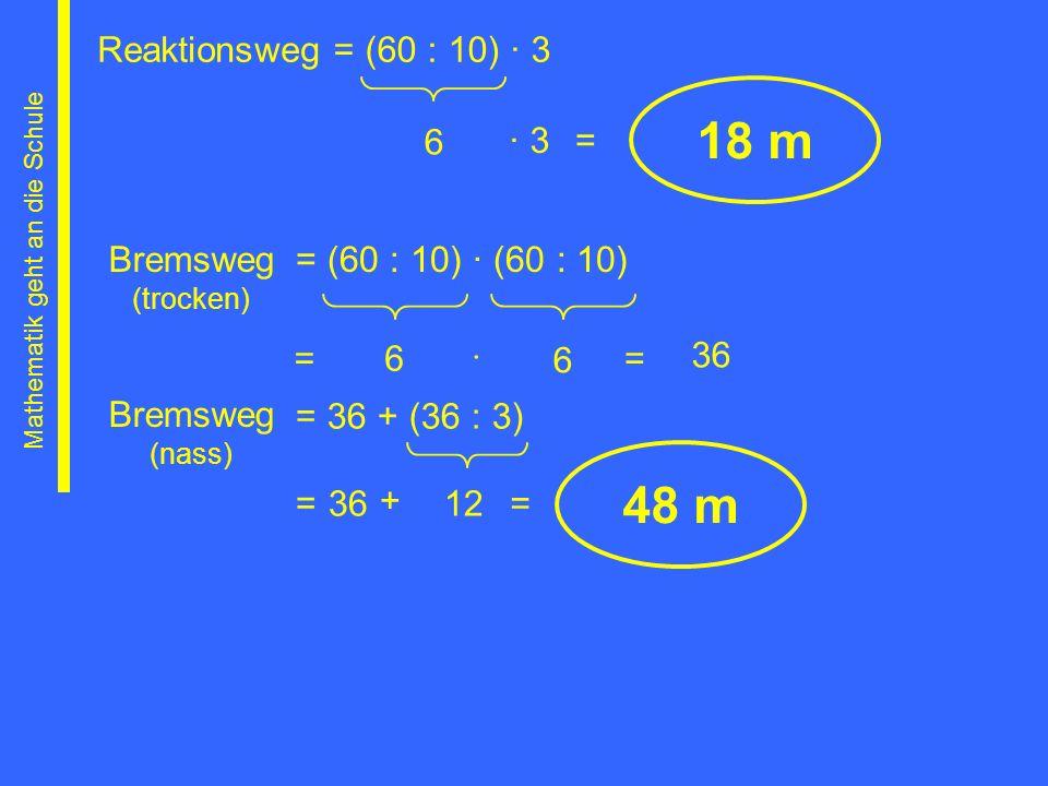 18 m 48 m Reaktionsweg = (60 : 10) ∙ 3 6 ∙ 3 = Bremsweg