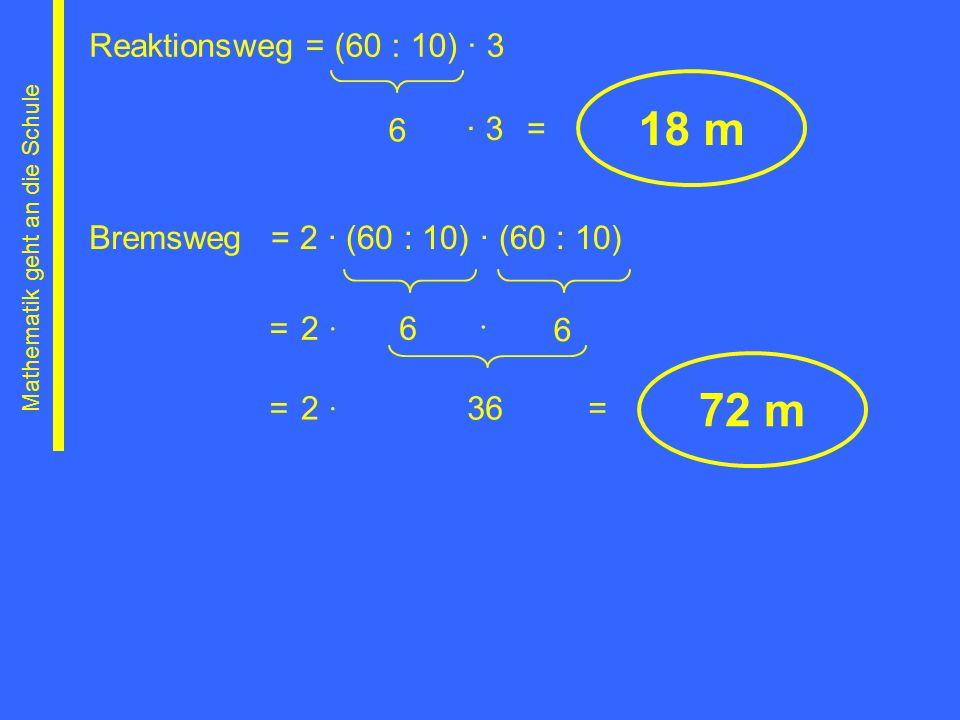 18 m 72 m Reaktionsweg = (60 : 10) ∙ 3 6 ∙ 3 = Bremsweg