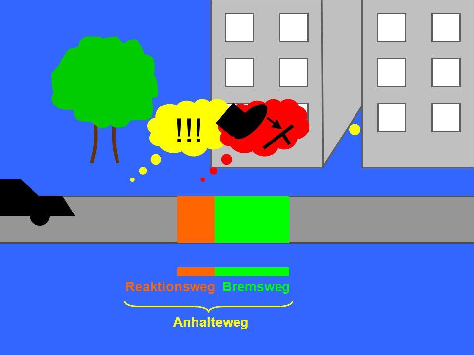 !!! Reaktionsweg Bremsweg Anhalteweg