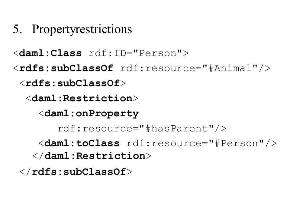 Propertyrestrictions