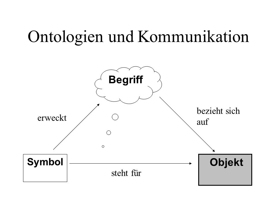 Ontologien und Kommunikation