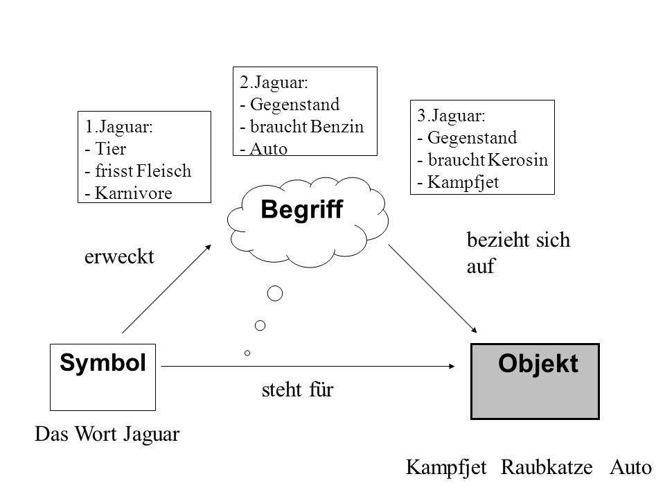 Begriff Symbol bezieht sich auf erweckt Objekt steht für