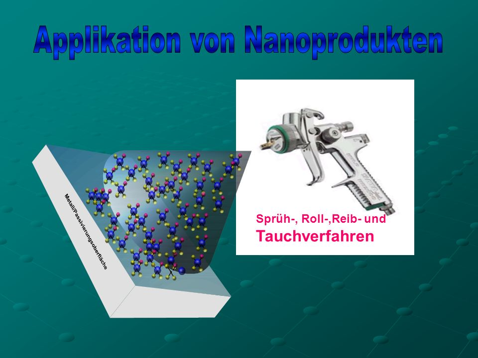 Applikation von Nanoprodukten