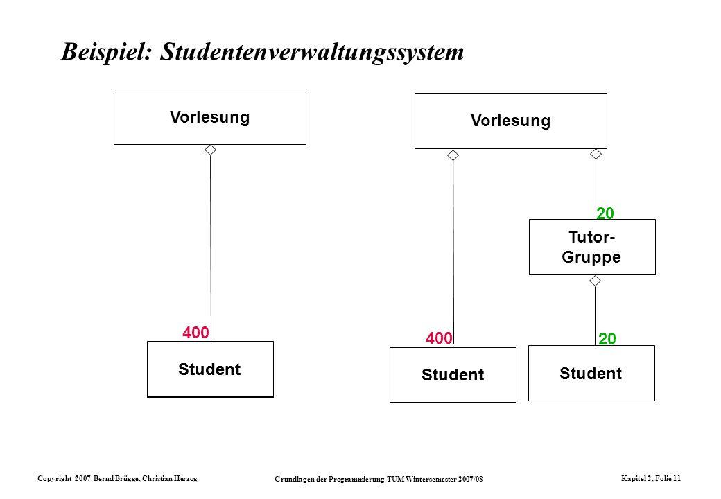 Beispiel: Studentenverwaltungssystem