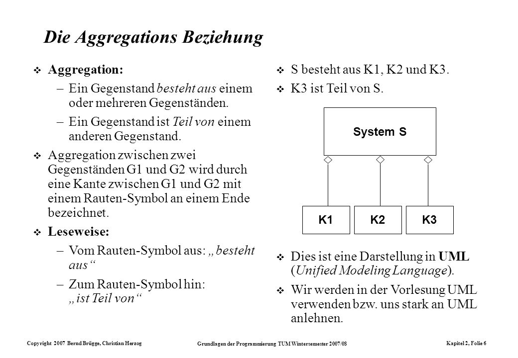 Die Aggregations Beziehung
