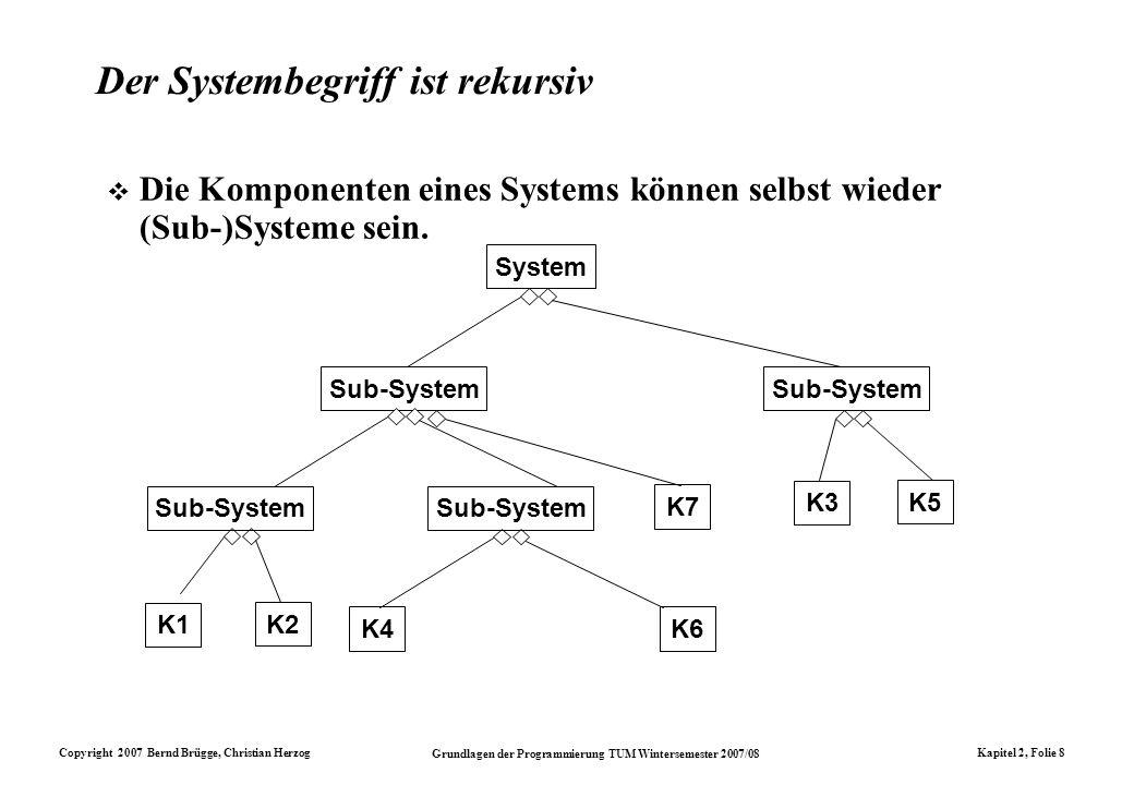 Der Systembegriff ist rekursiv