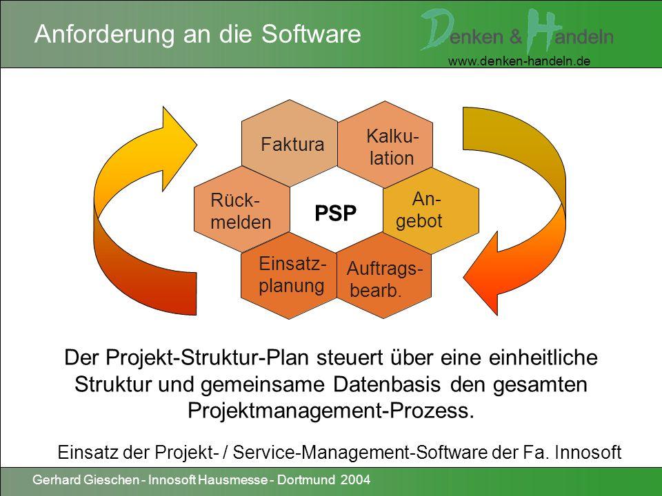 Einsatz der Projekt- / Service-Management-Software der Fa. Innosoft
