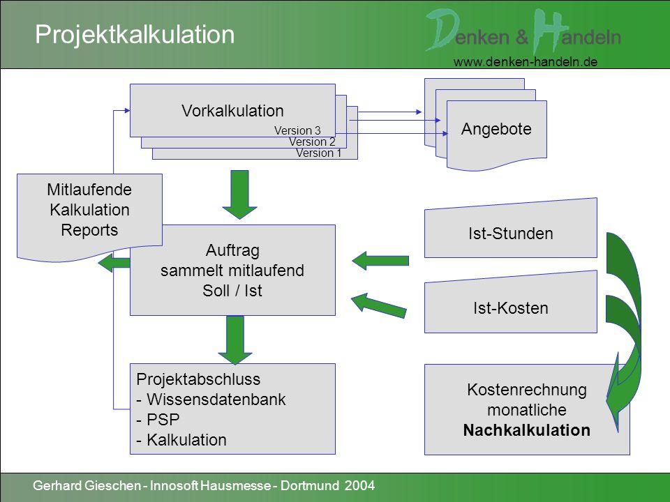 Projektkalkulation Vorkalkulation Kalkulation Angebote Kalkulation
