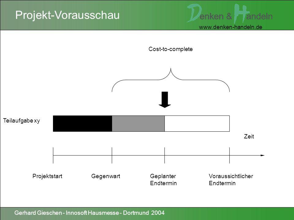 Projekt-Vorausschau Teilaufgabe xy Projektstart Gegenwart Geplanter