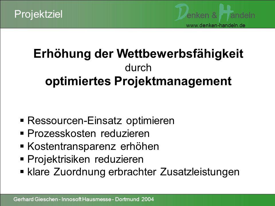 Erhöhung der Wettbewerbsfähigkeit optimiertes Projektmanagement