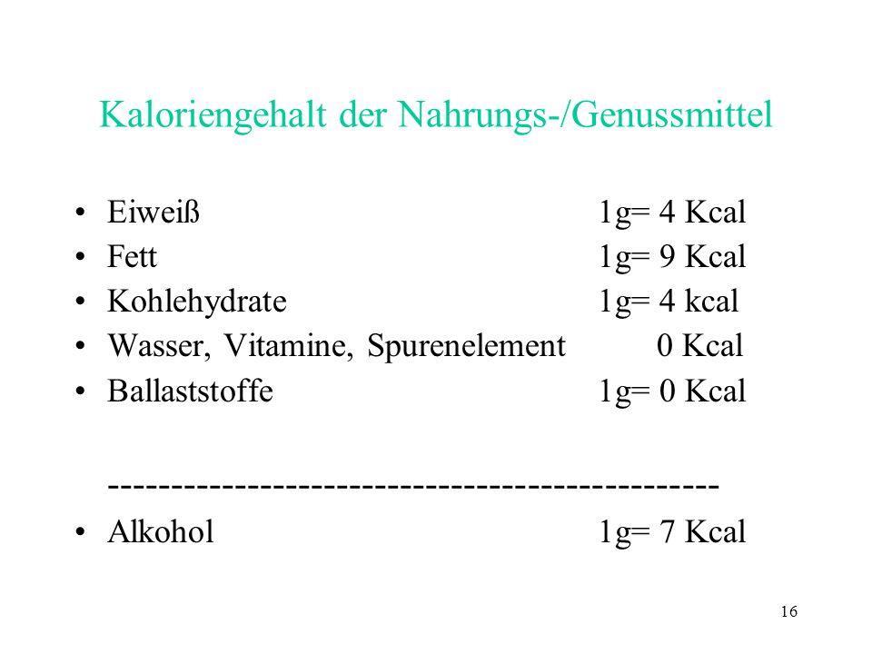 Kaloriengehalt der Nahrungs-/Genussmittel