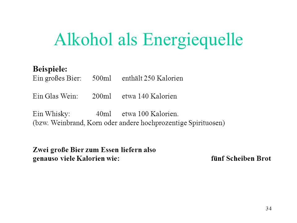 Alkohol als Energiequelle