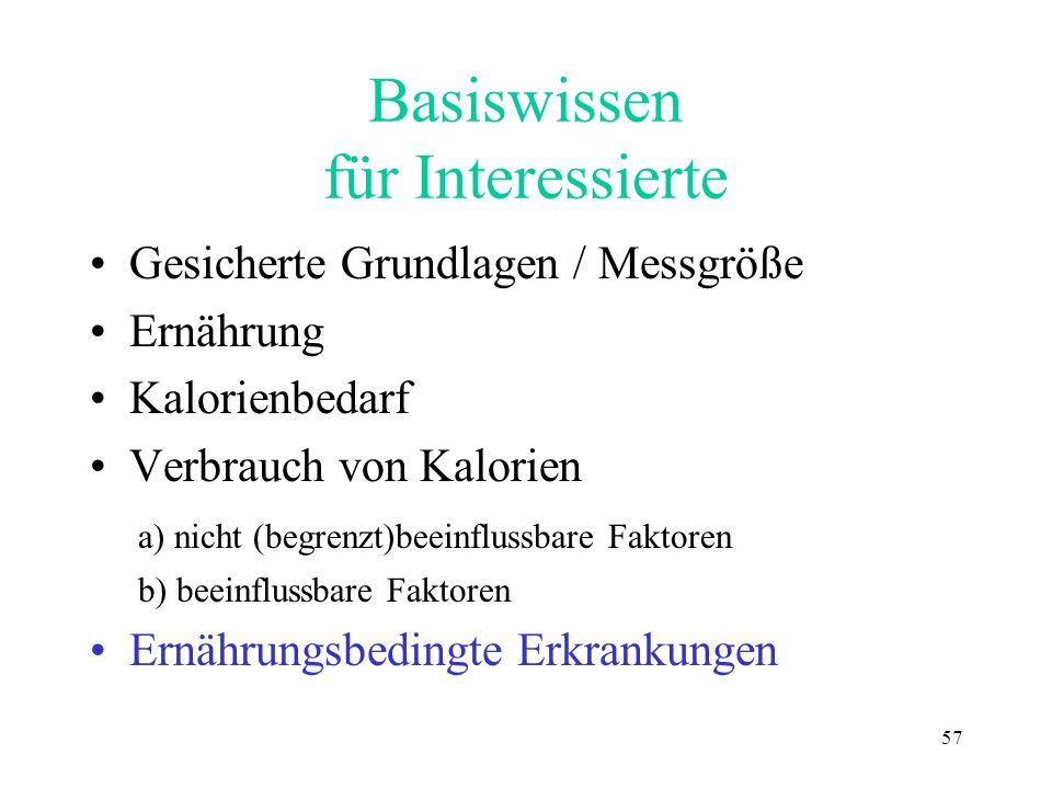 Basiswissen für Interessierte