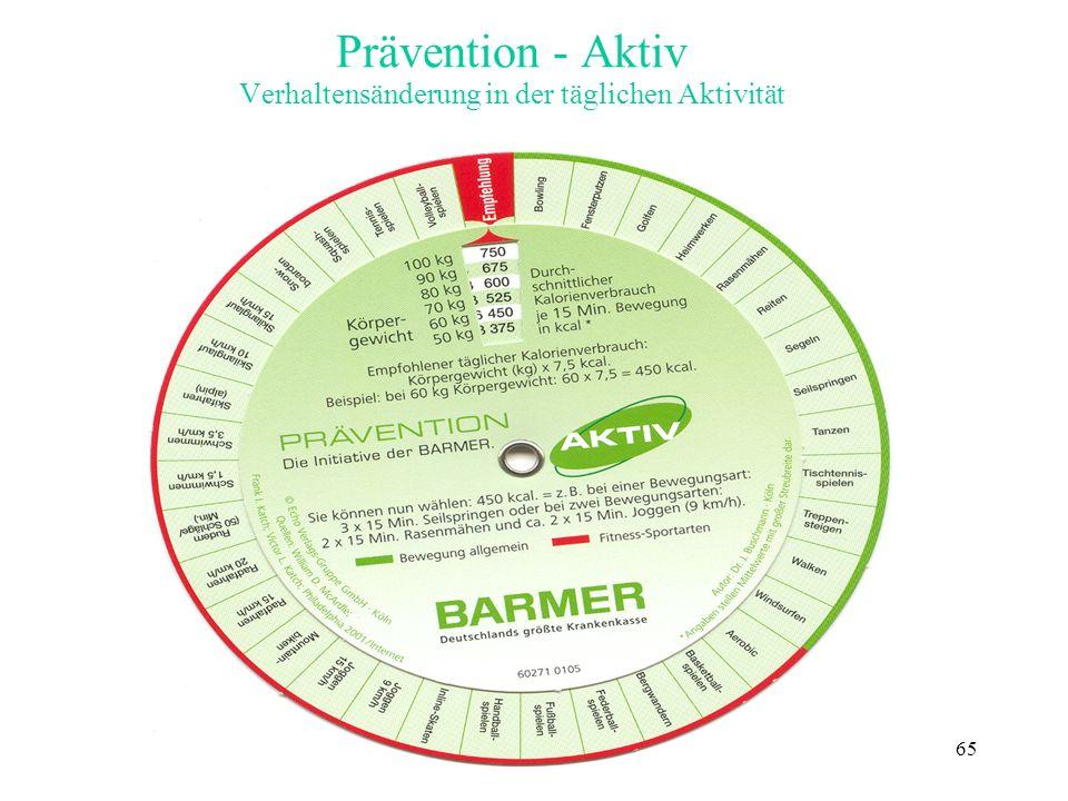 Prävention - Aktiv Verhaltensänderung in der täglichen Aktivität