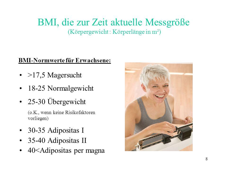 BMI, die zur Zeit aktuelle Messgröße (Körpergewicht : Körperlänge in m²)