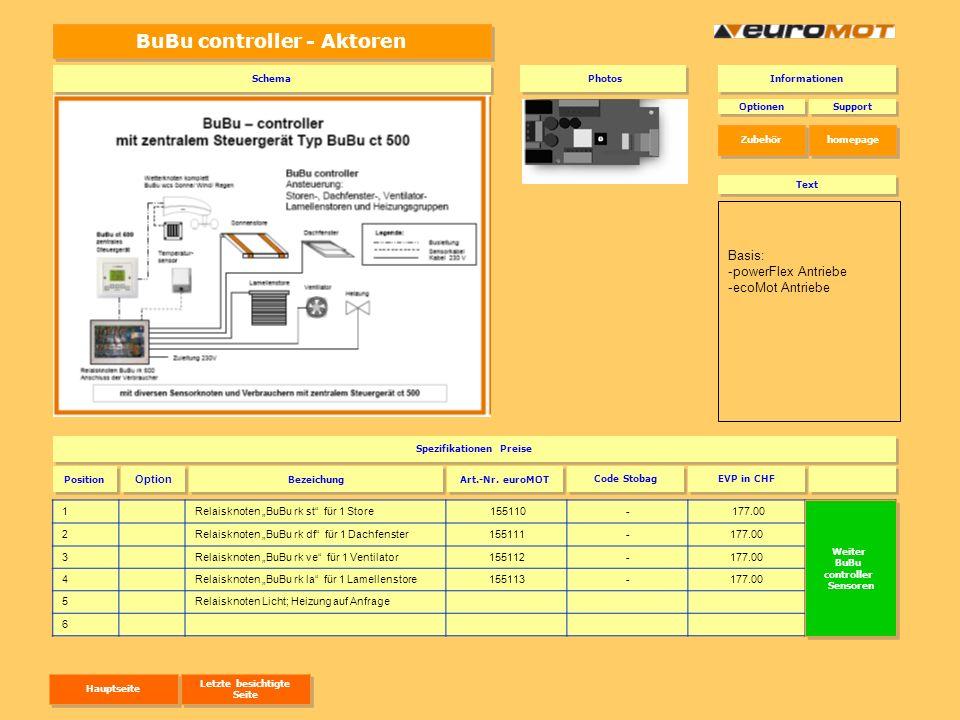 BuBu controller - Aktoren