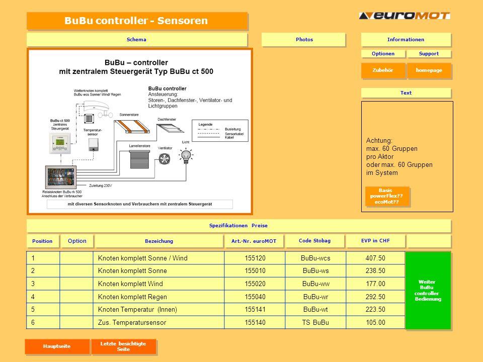 BuBu controller - Sensoren