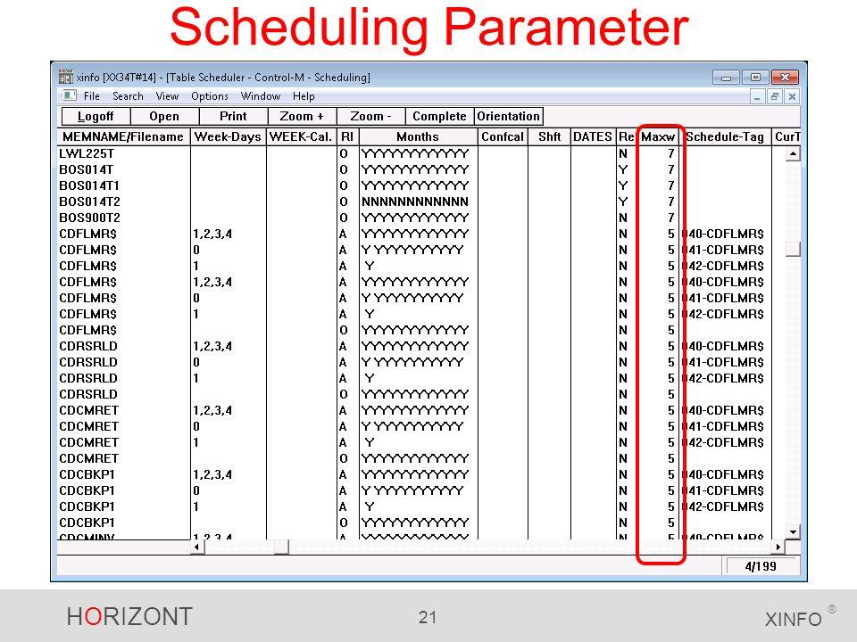 Scheduling Parameter