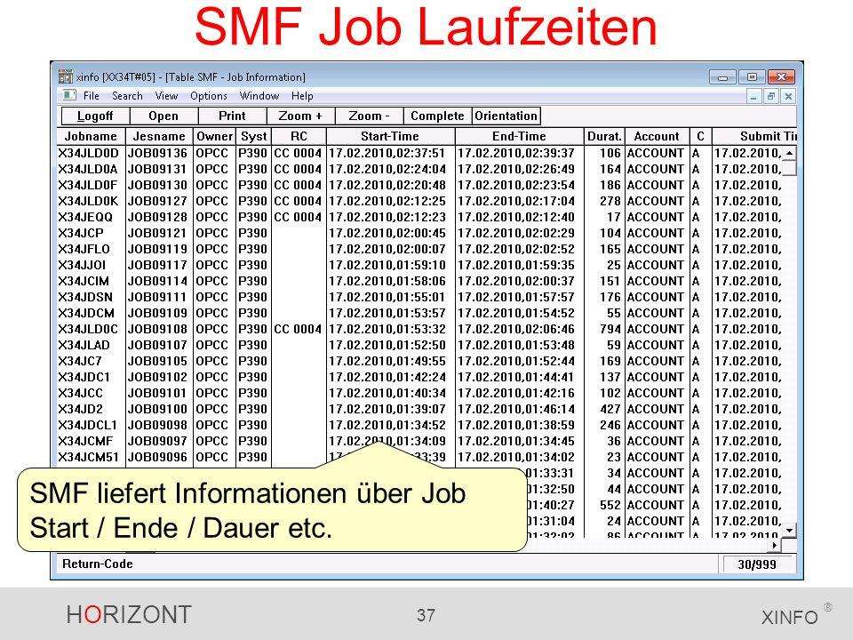 SMF Job Laufzeiten SMF liefert Informationen über Job Start / Ende / Dauer etc.