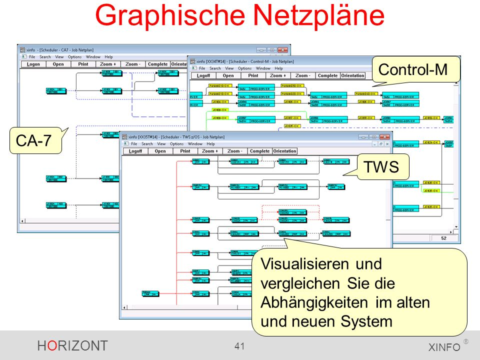 Graphische Netzpläne Control-M CA-7 TWS