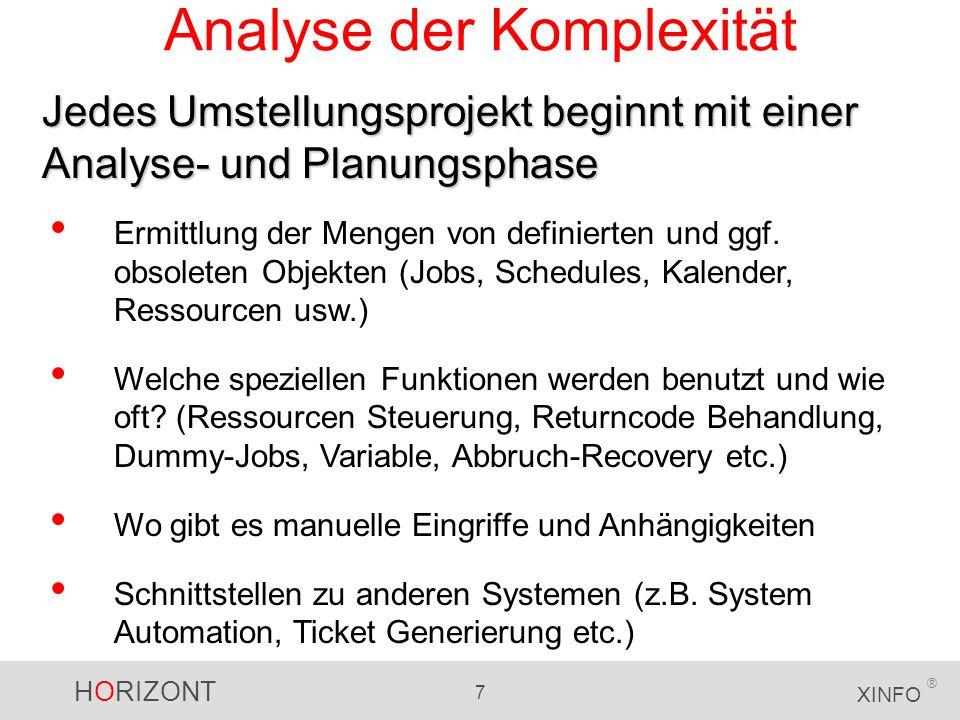 Analyse der Komplexität