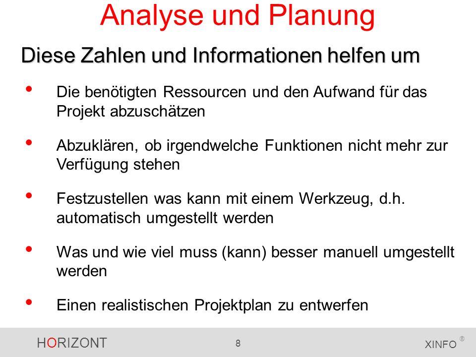 Analyse und Planung Diese Zahlen und Informationen helfen um