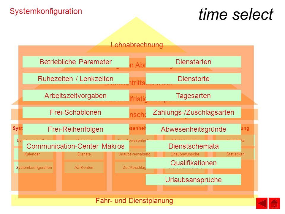 Systemkonfiguration Lohnabrechnung Betriebliche Parameter Dienstarten