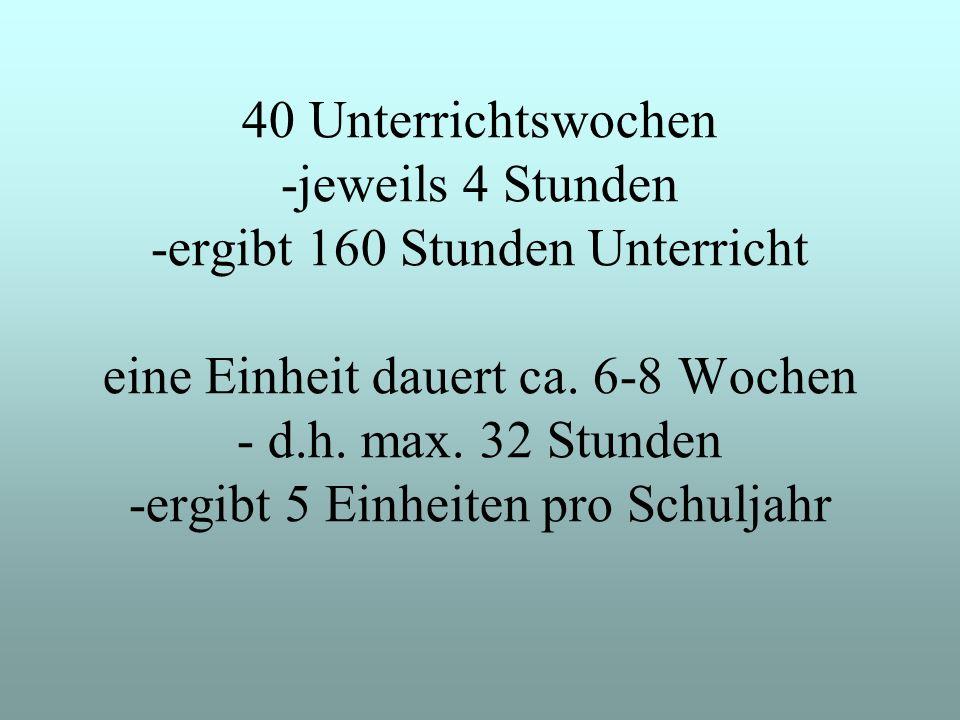 40 Unterrichtswochen -jeweils 4 Stunden -ergibt 160 Stunden Unterricht eine Einheit dauert ca.
