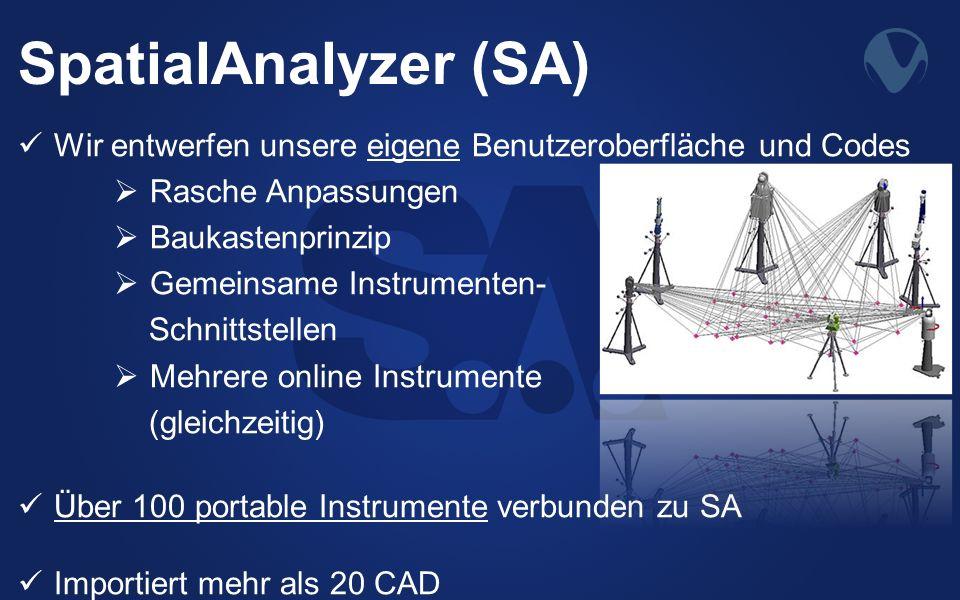 SpatialAnalyzer (SA) Wir entwerfen unsere eigene Benutzeroberfläche und Codes. Rasche Anpassungen.