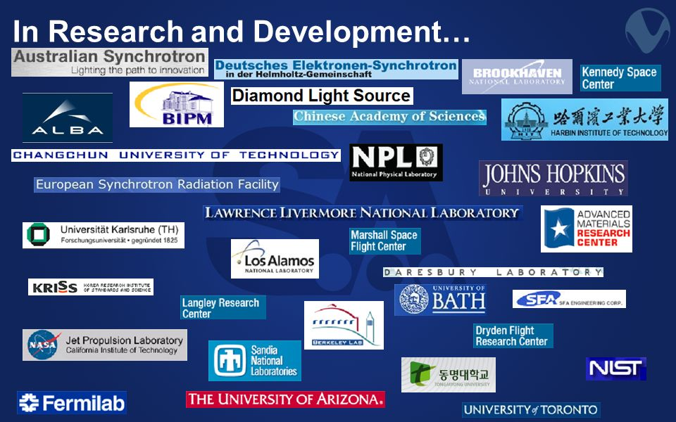 In Research and Development…