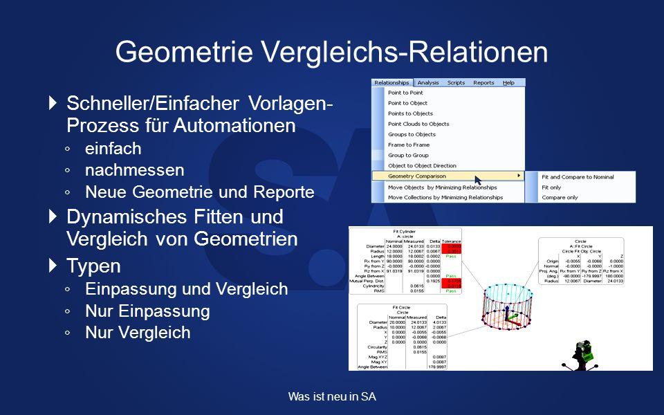 Geometrie Vergleichs-Relationen