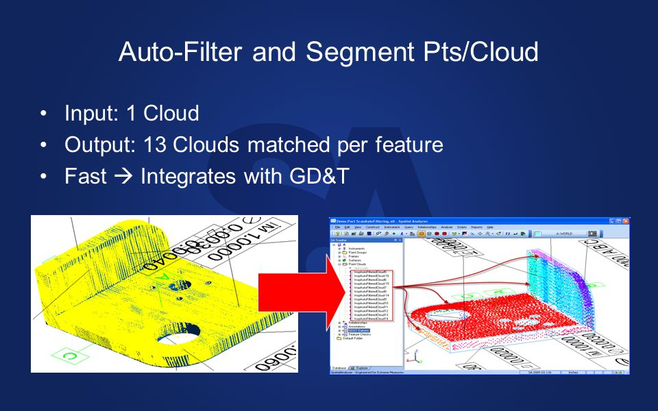 Auto-Filter and Segment Pts/Cloud