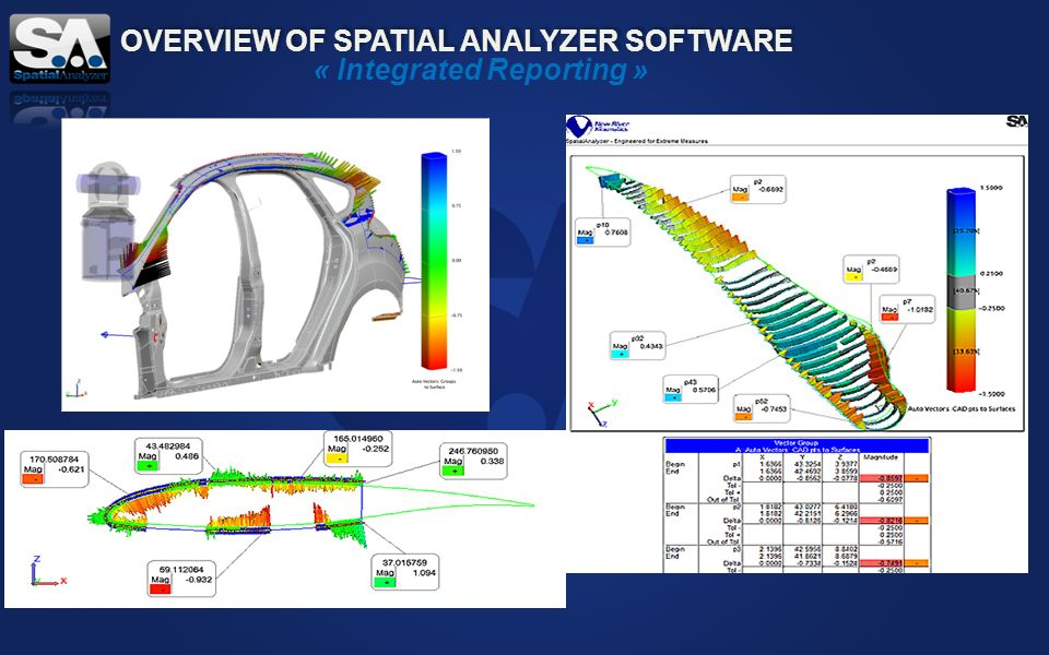 OVERVIEW OF SPATIAL ANALYZER SOFTWARE