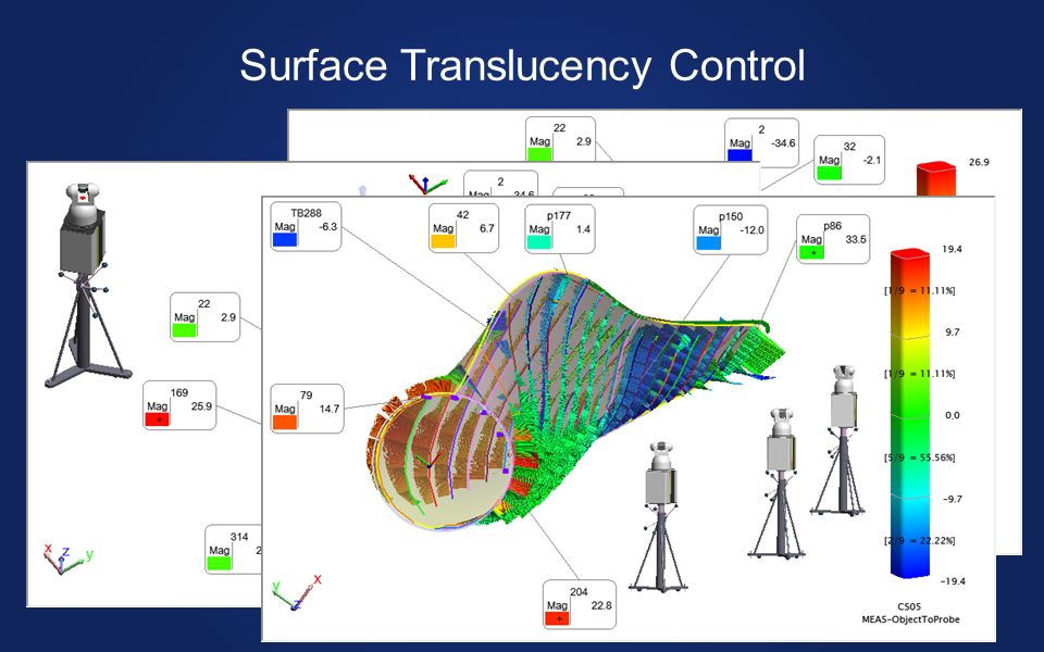 Surface Translucency Control