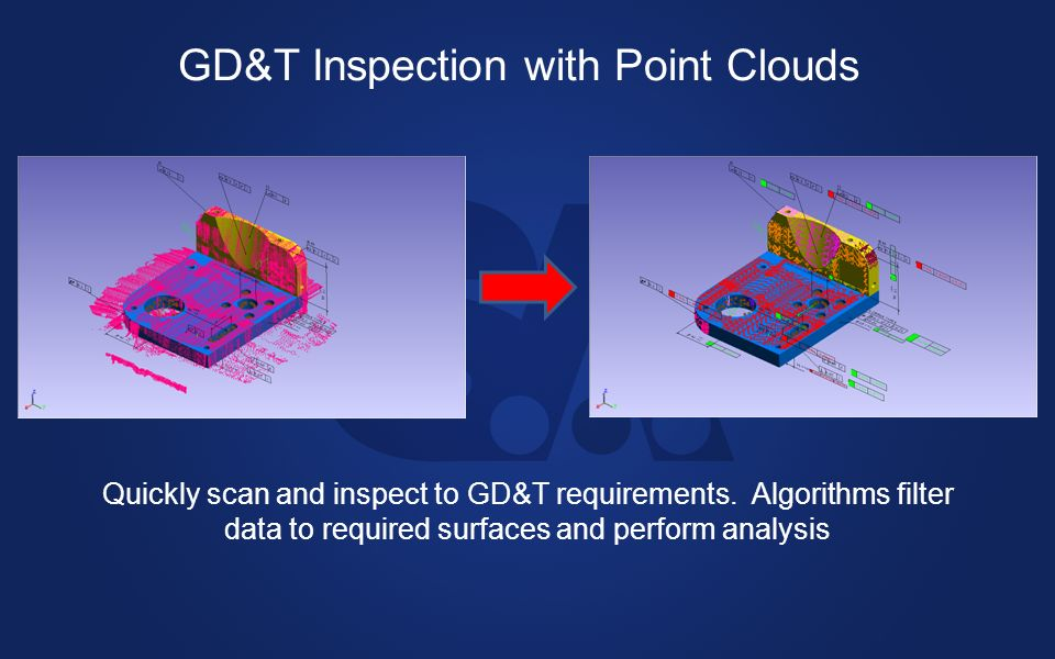 GD&T Inspection with Point Clouds