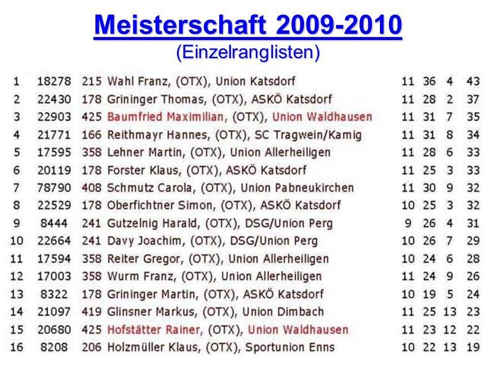 Meisterschaft 2009-2010 (Einzelranglisten)