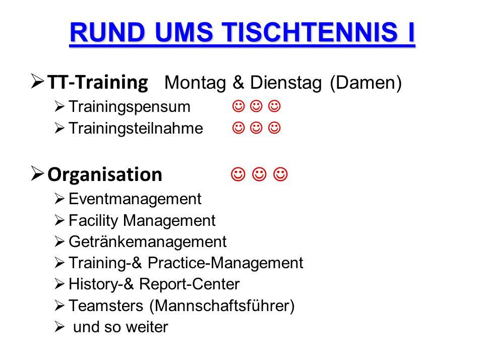 RUND UMS TISCHTENNIS I TT-Training Montag & Dienstag (Damen)