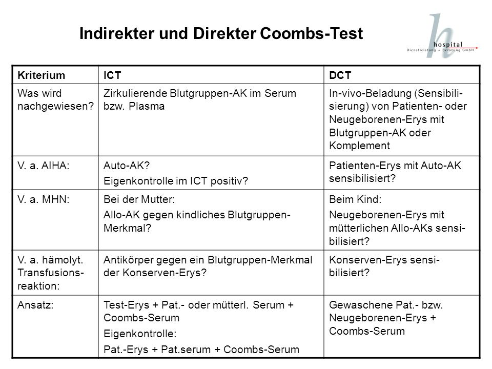 Indirekter und Direkter Coombs-Test