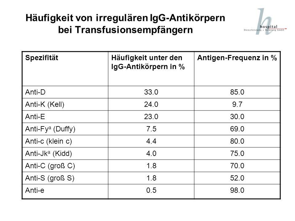 Häufigkeit von irregulären IgG-Antikörpern bei Transfusionsempfängern