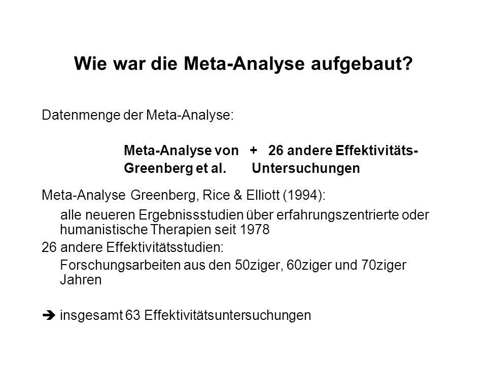Wie war die Meta-Analyse aufgebaut