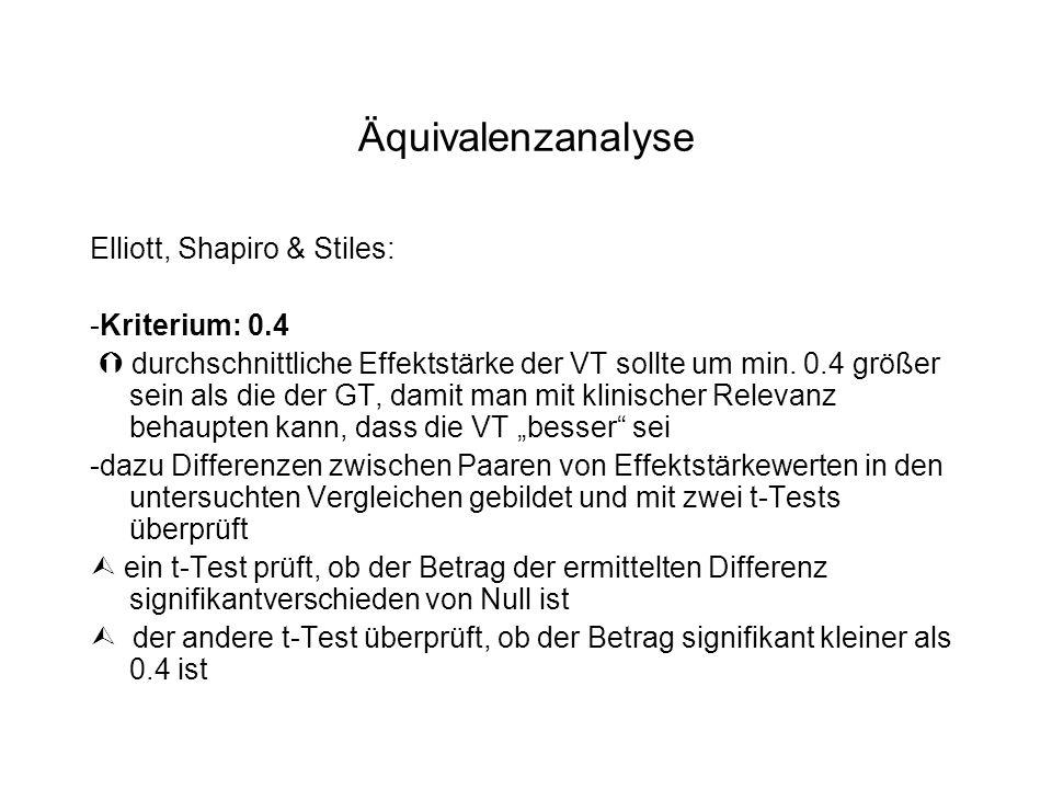 Äquivalenzanalyse Elliott, Shapiro & Stiles: -Kriterium: 0.4