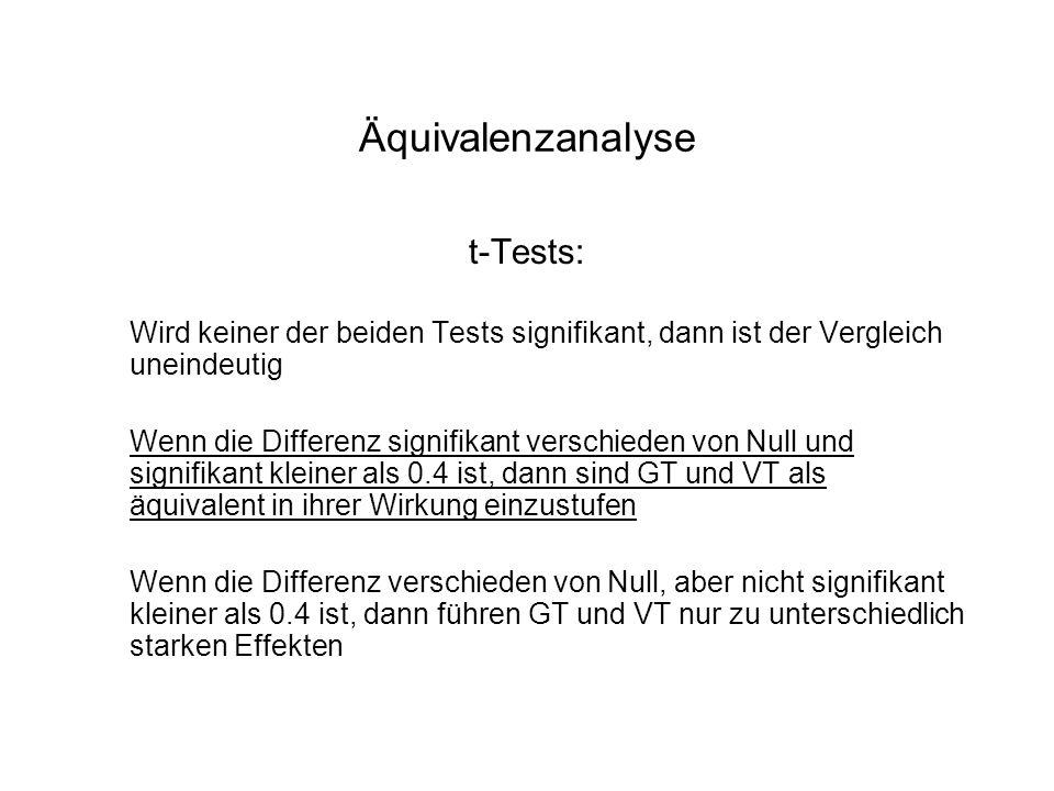 Äquivalenzanalyse t-Tests: