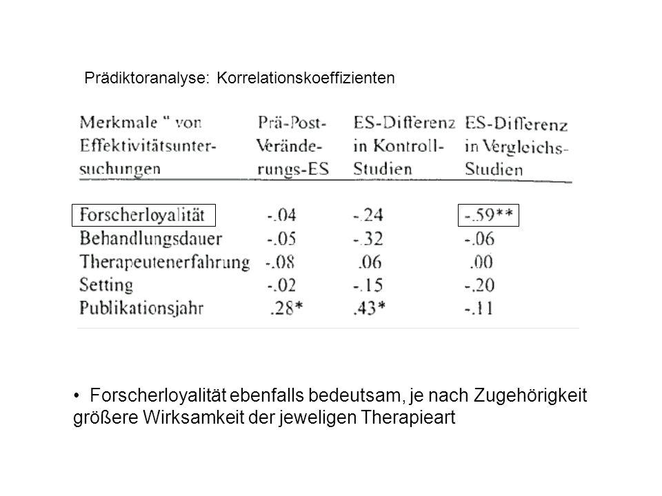 Prädiktoranalyse: Korrelationskoeffizienten